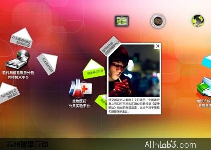 苏州服务外包展示馆大型数码桌页面设计,互动投影